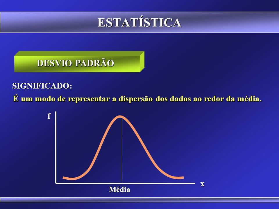 É um modo de representar a dispersão dos dados ao redor da média.