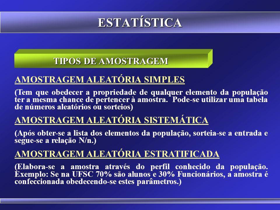 ESTATÍSTICA TIPOS DE AMOSTRAGEM AMOSTRAGEM ALEATÓRIA SIMPLES