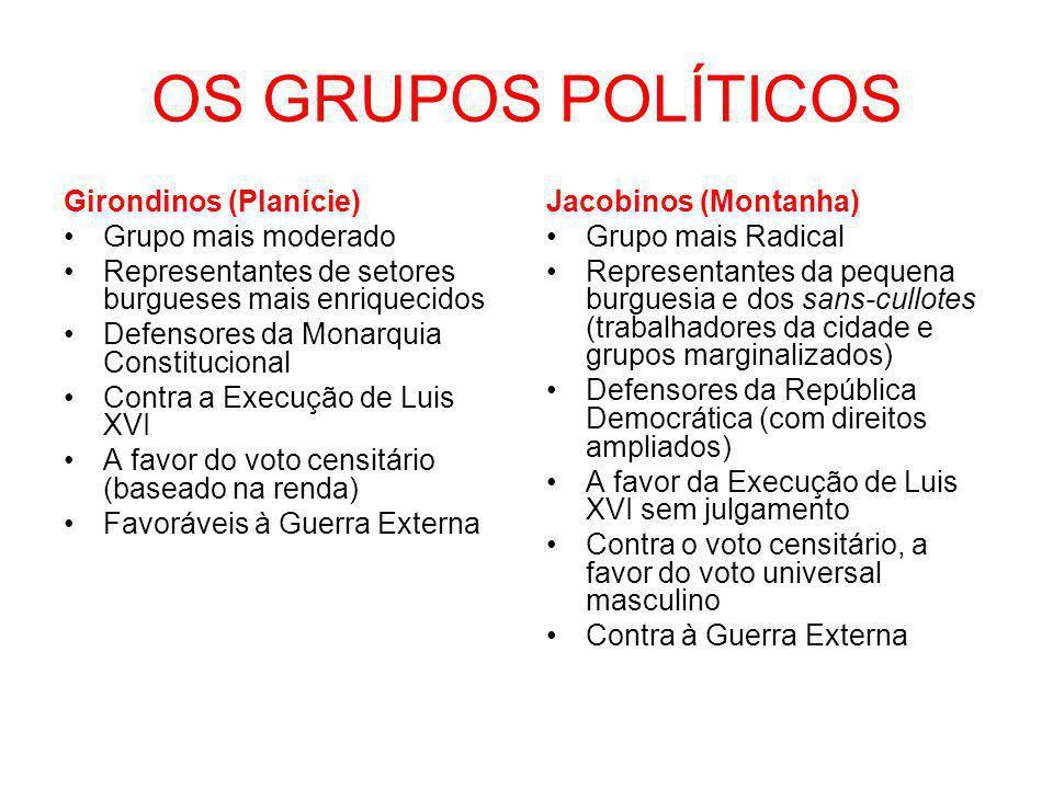 OS GRUPOS POLÍTICOS Girondinos (Planície) Grupo mais moderado