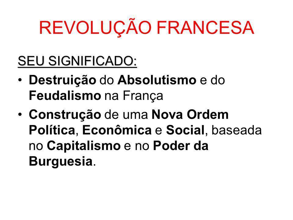 REVOLUÇÃO FRANCESA SEU SIGNIFICADO: