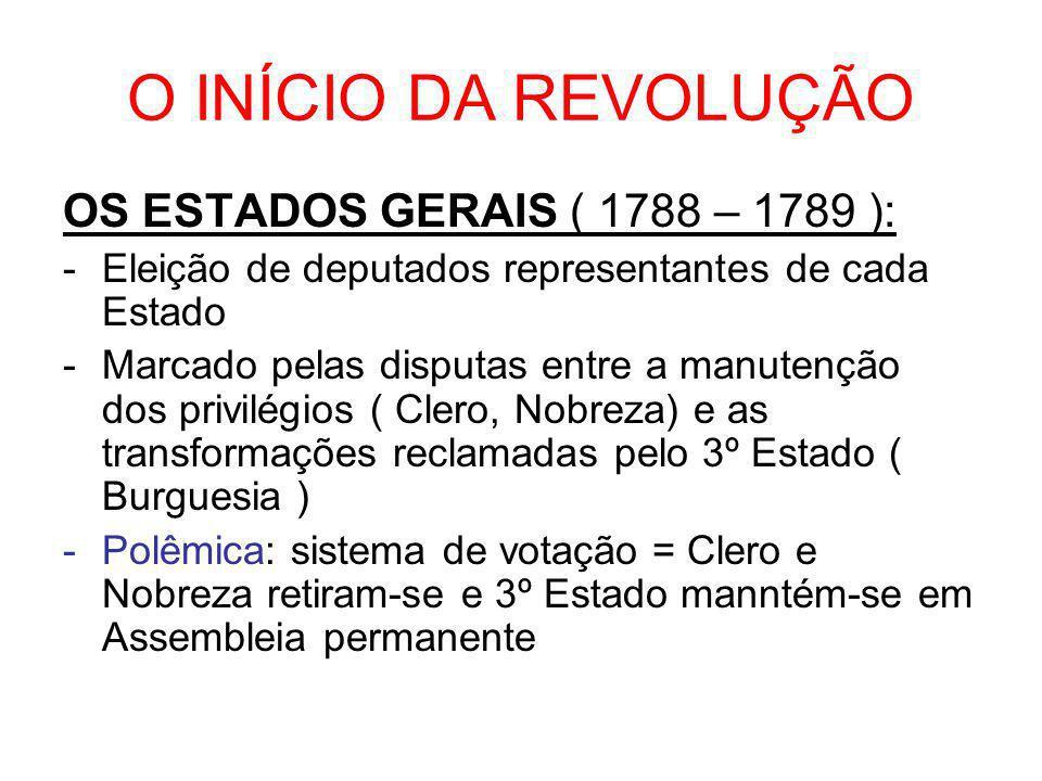 O INÍCIO DA REVOLUÇÃO OS ESTADOS GERAIS ( 1788 – 1789 ):