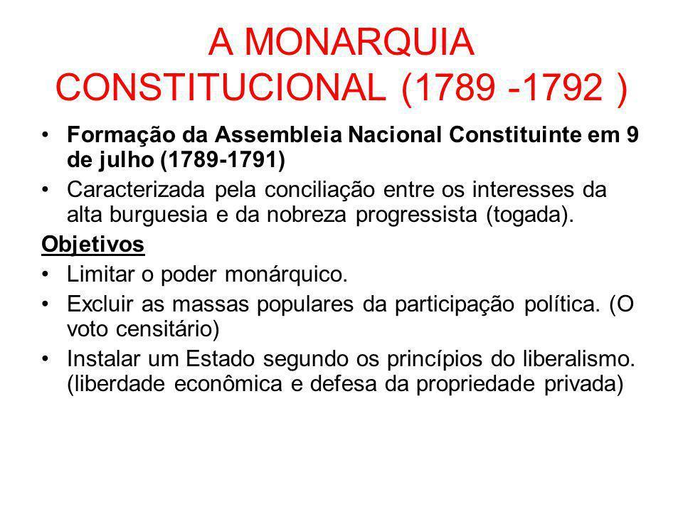 A MONARQUIA CONSTITUCIONAL (1789 -1792 )