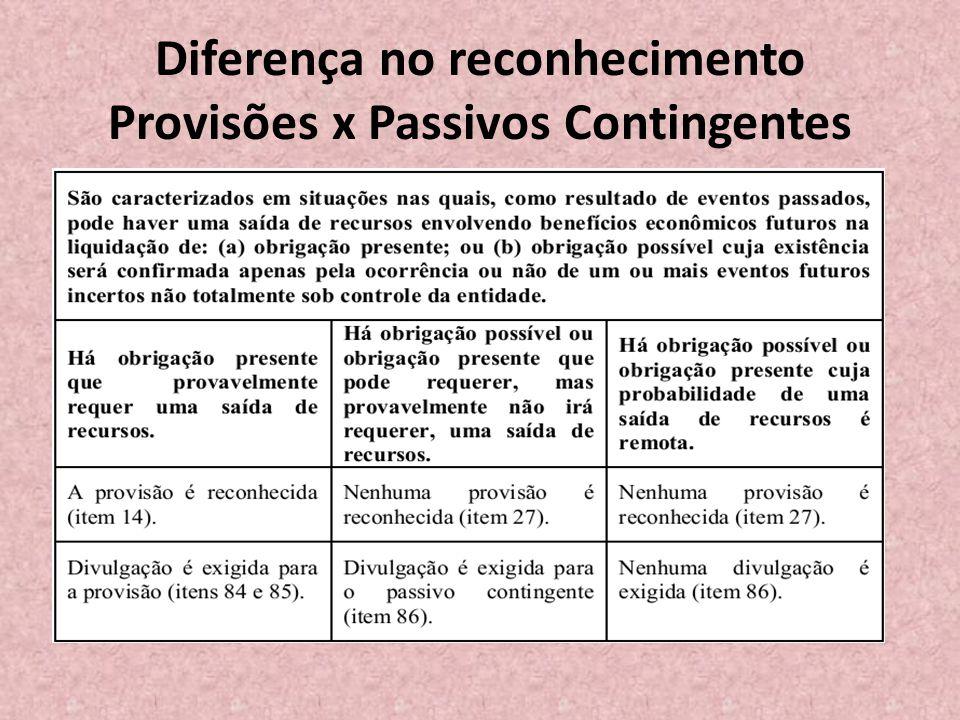 Diferença no reconhecimento Provisões x Passivos Contingentes