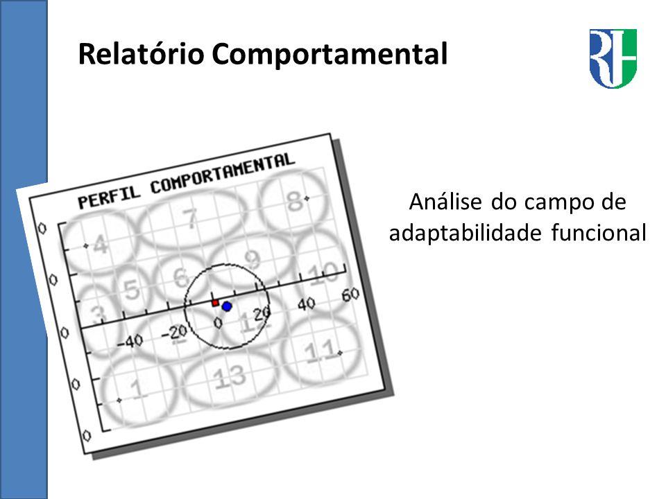 Análise do campo de adaptabilidade funcional