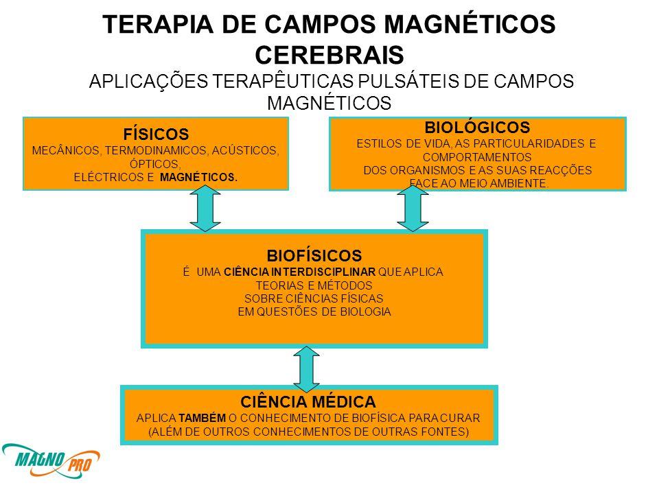 TERAPIA DE CAMPOS MAGNÉTICOS CEREBRAIS APLICAÇÕES TERAPÊUTICAS PULSÁTEIS DE CAMPOS MAGNÉTICOS