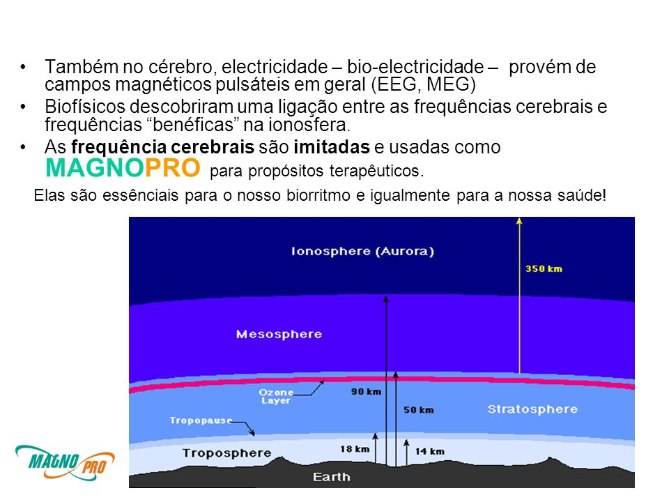 Também no cérebro, electricidade – bio-electricidade – provém de campos magnéticos pulsáteis em geral (EEG, MEG)