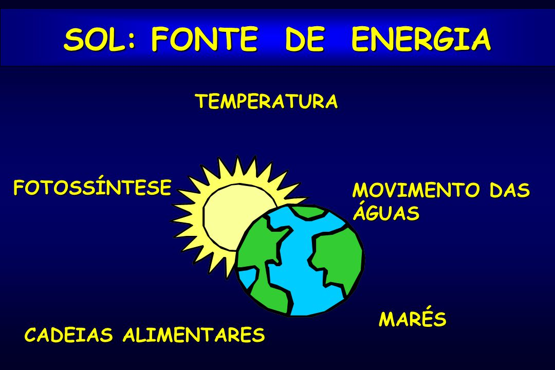SOL: FONTE DE ENERGIA TEMPERATURA FOTOSSÍNTESE MOVIMENTO DAS ÁGUAS