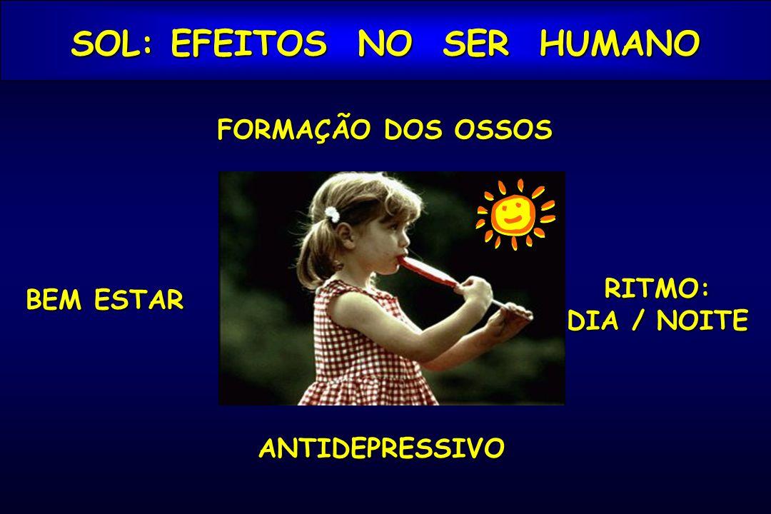 SOL: EFEITOS NO SER HUMANO