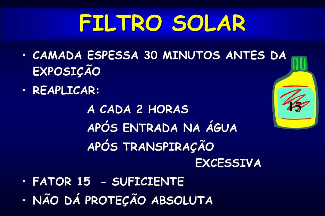 FILTRO SOLAR 15 CAMADA ESPESSA 30 MINUTOS ANTES DA EXPOSIÇÃO