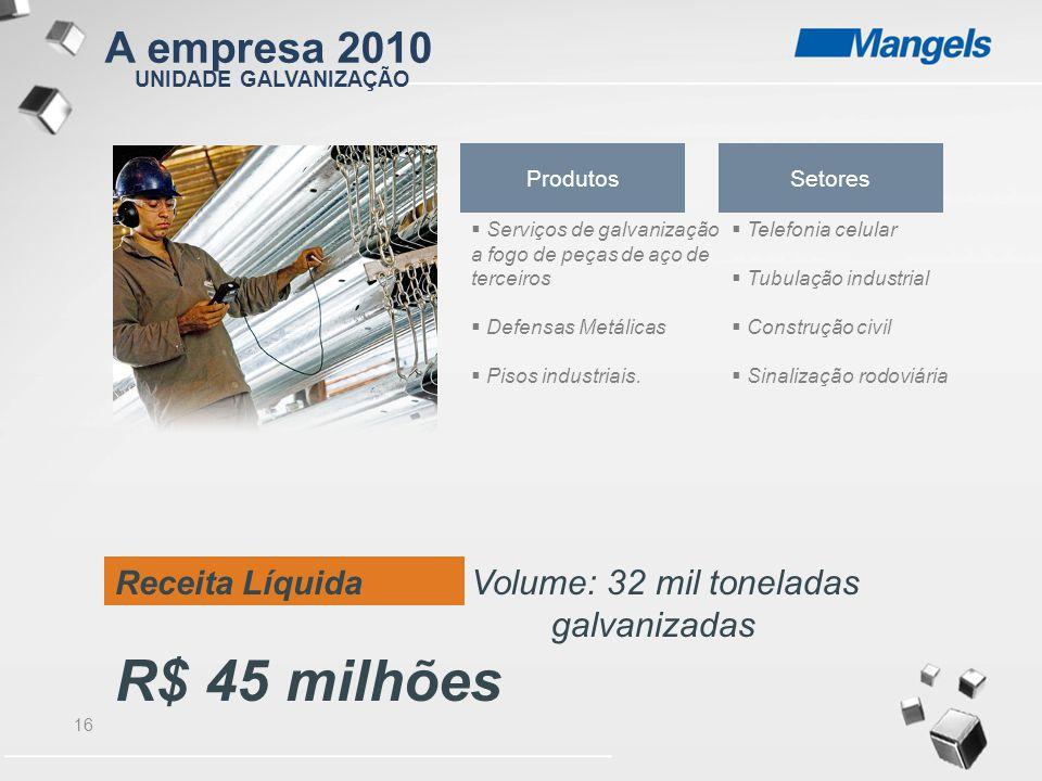 A empresa 2010 UNIDADE GALVANIZAÇÃO. Produtos. Setores. Serviços de galvanização. a fogo de peças de aço de terceiros.