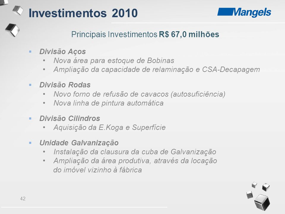 Principais Investimentos R$ 67,0 milhões