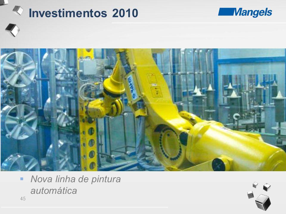 Investimentos 2010 Nova linha de pintura automática