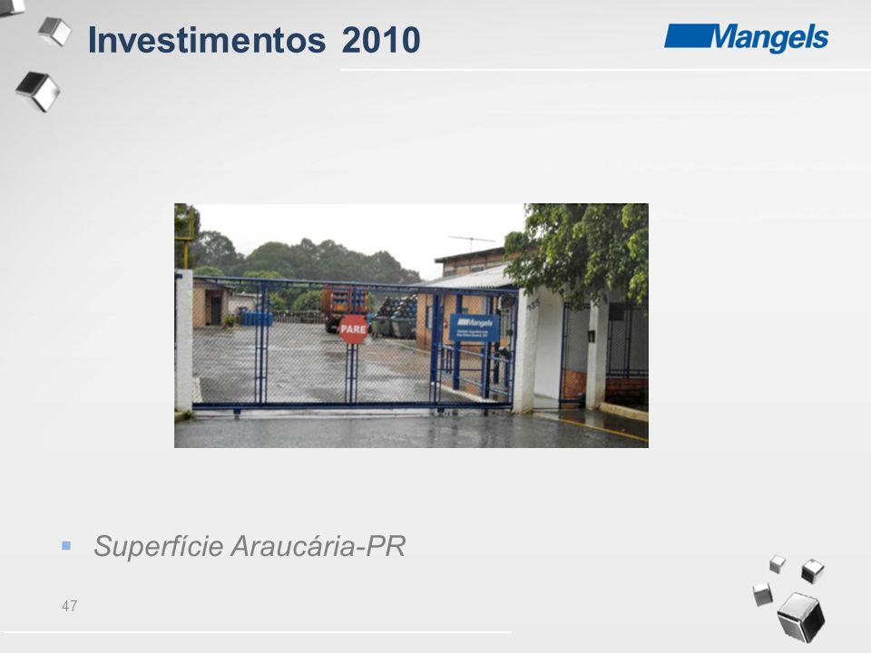 Investimentos 2010 Superfície Araucária-PR
