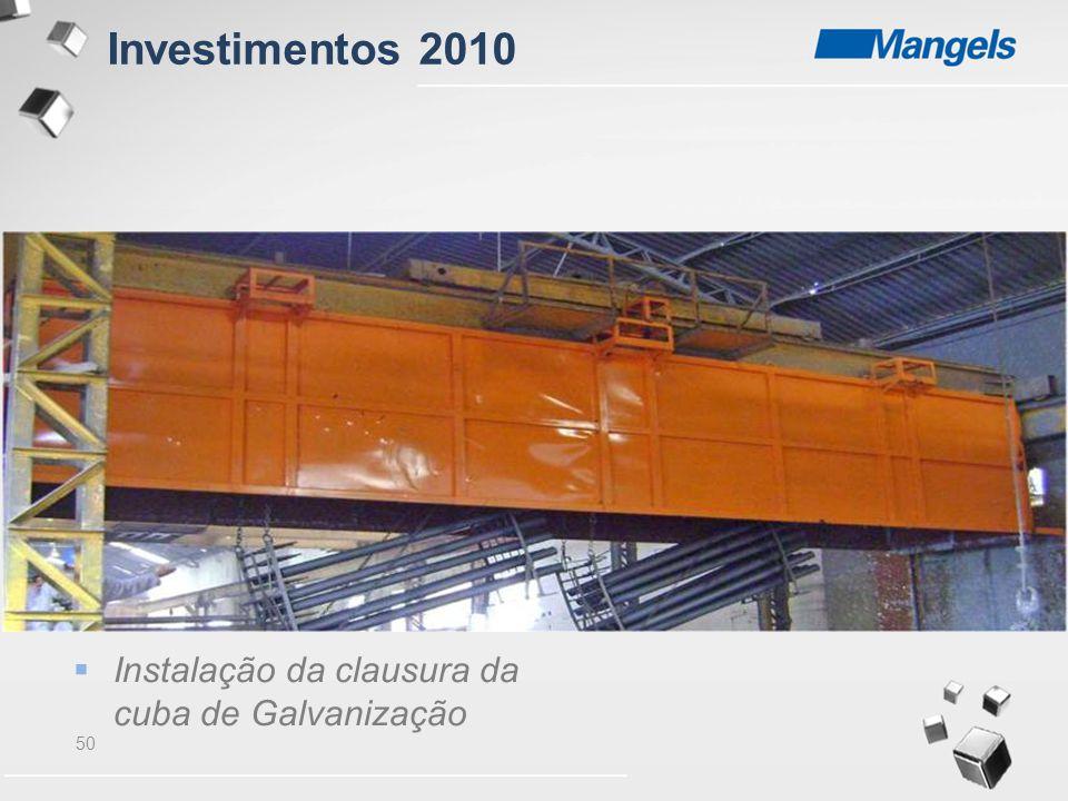 Investimentos 2010 Instalação da clausura da cuba de Galvanização