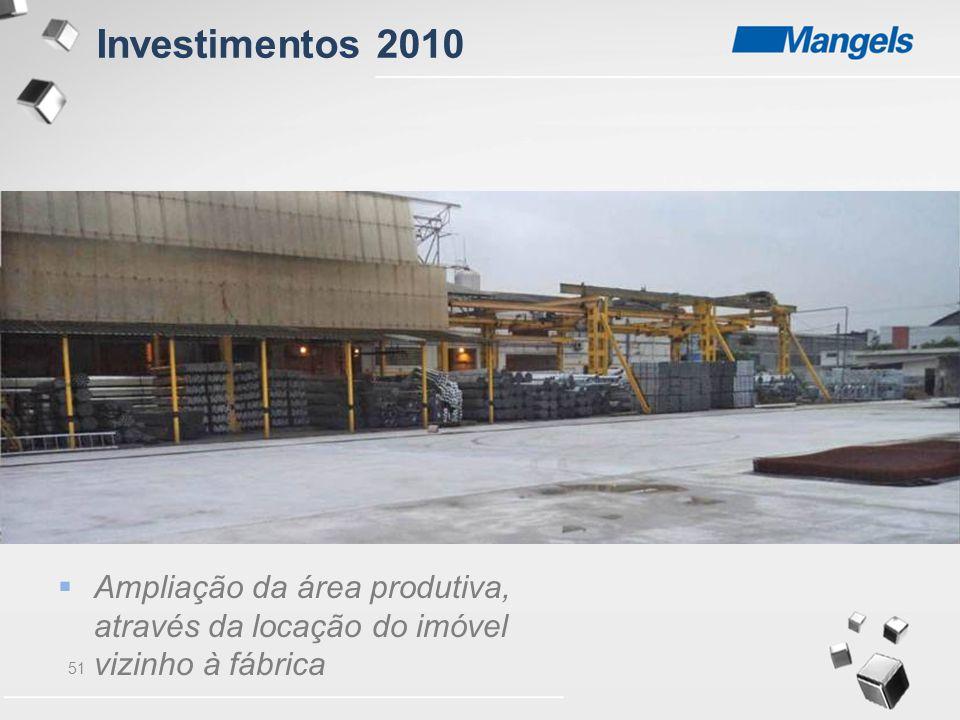 Investimentos 2010 Ampliação da área produtiva, através da locação do imóvel vizinho à fábrica