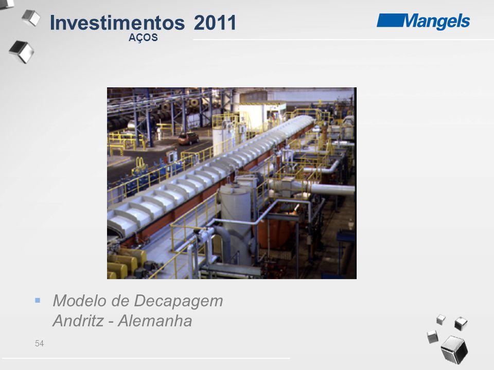 Investimentos 2011 AÇOS Modelo de Decapagem Andritz - Alemanha