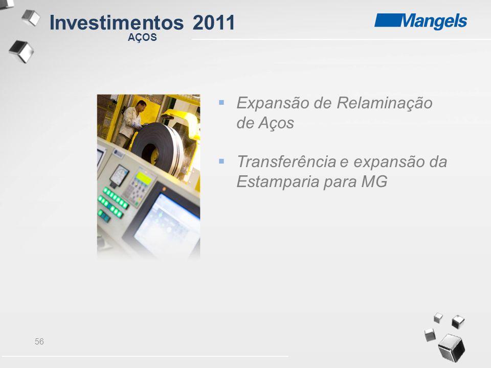 Investimentos 2011 Expansão de Relaminação de Aços