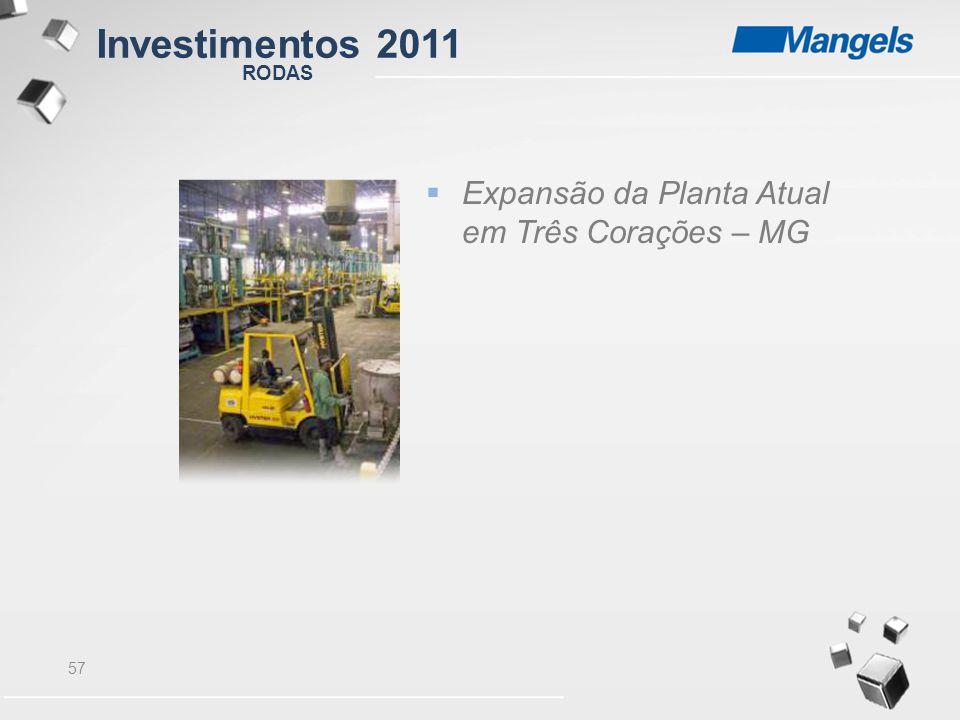 Investimentos 2011 Expansão da Planta Atual em Três Corações – MG