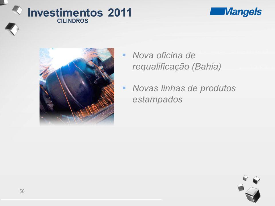 Investimentos 2011 Nova oficina de requalificação (Bahia)