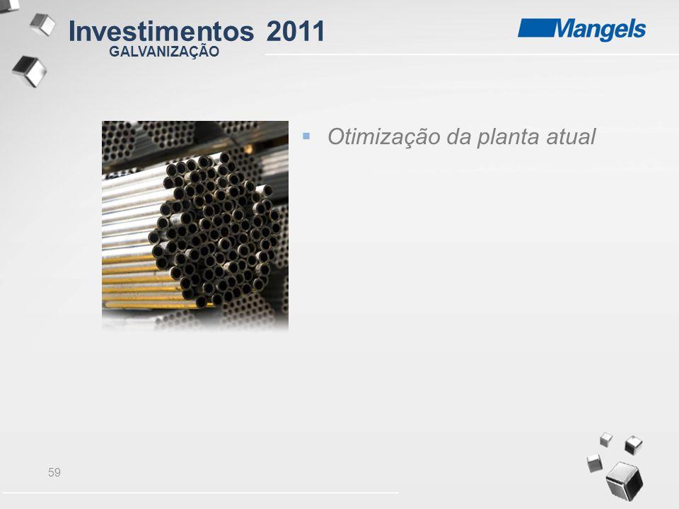Investimentos 2011 GALVANIZAÇÃO Otimização da planta atual