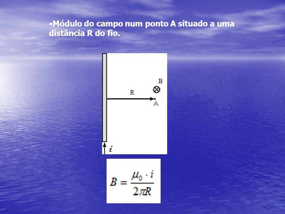 Módulo do campo num ponto A situado a uma distância R do fio.