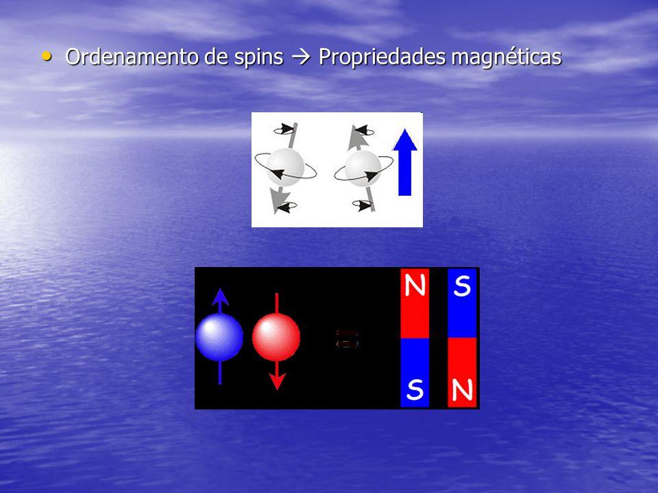 Ordenamento de spins  Propriedades magnéticas