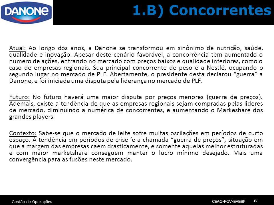1.B) Concorrentes