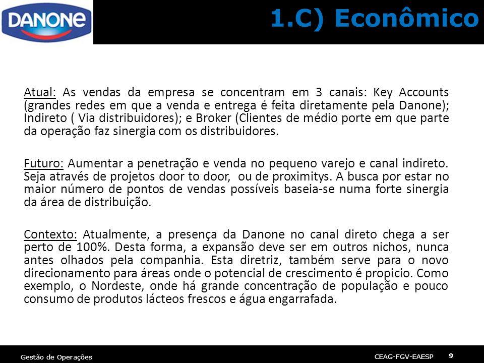 1.C) Econômico