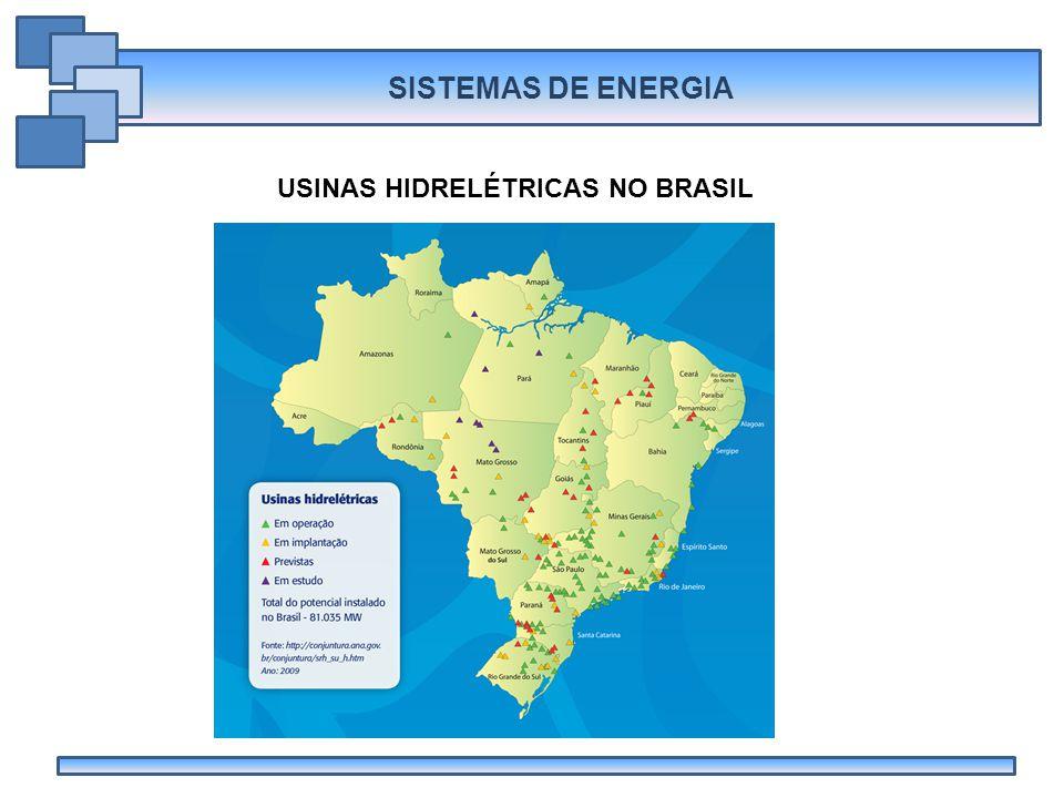 USINAS HIDRELÉTRICAS NO BRASIL