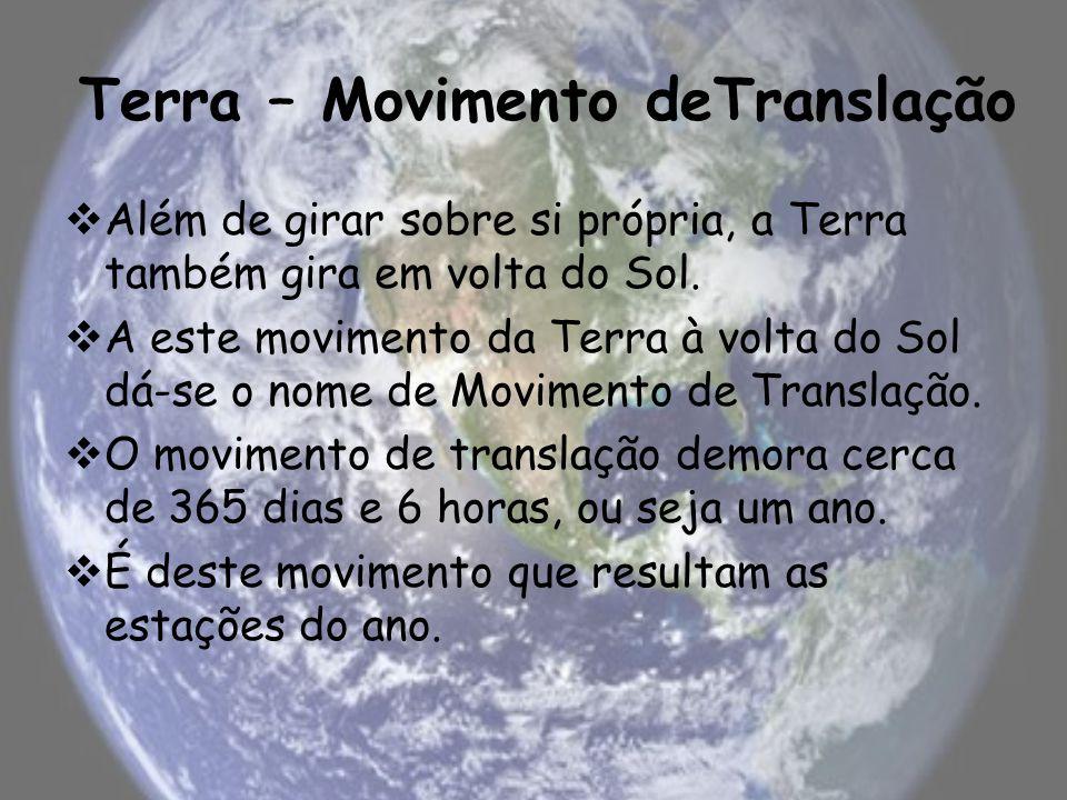 Terra – Movimento deTranslação