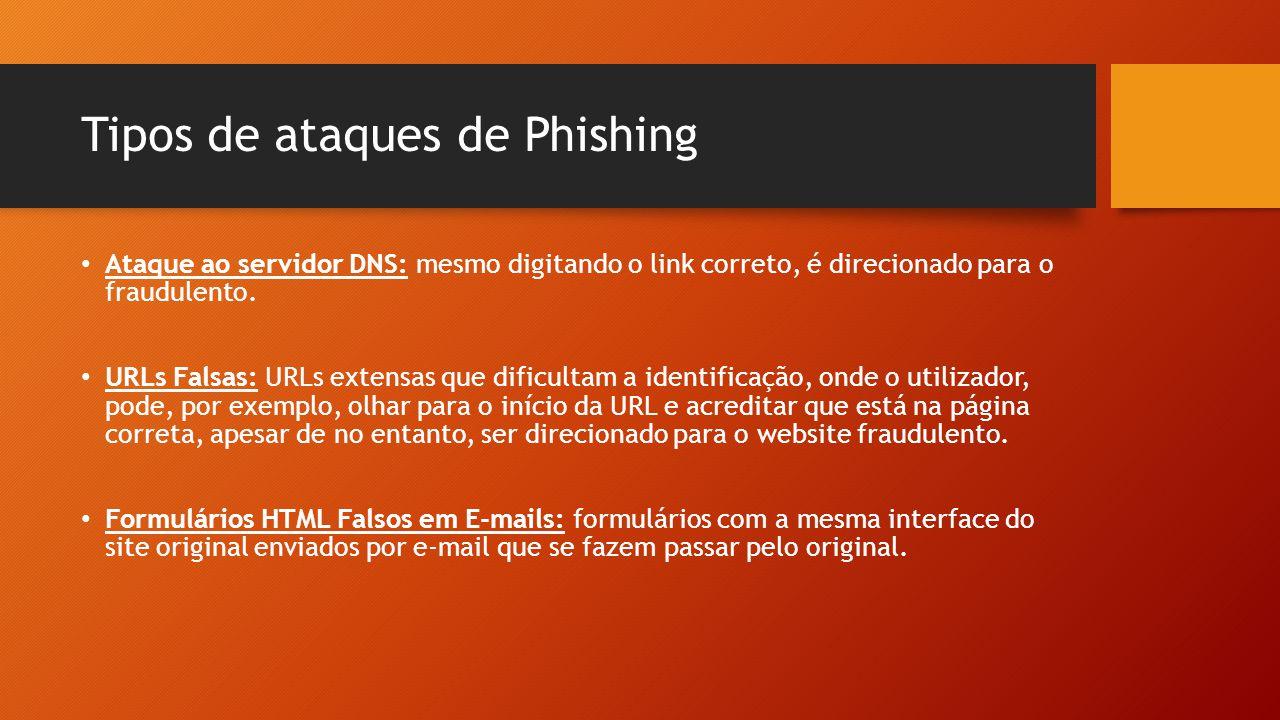 Tipos de ataques de Phishing