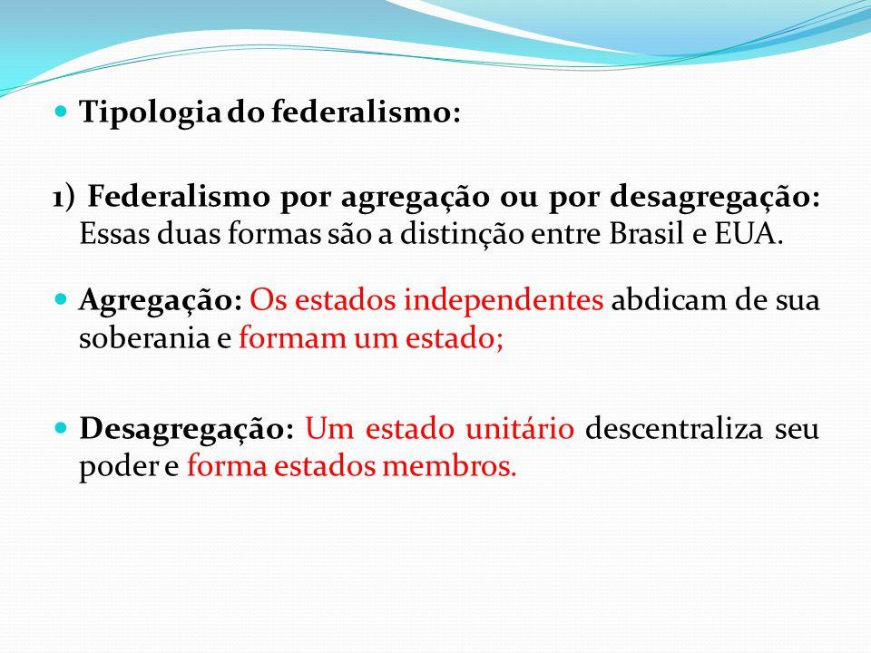 Tipologia do federalismo: