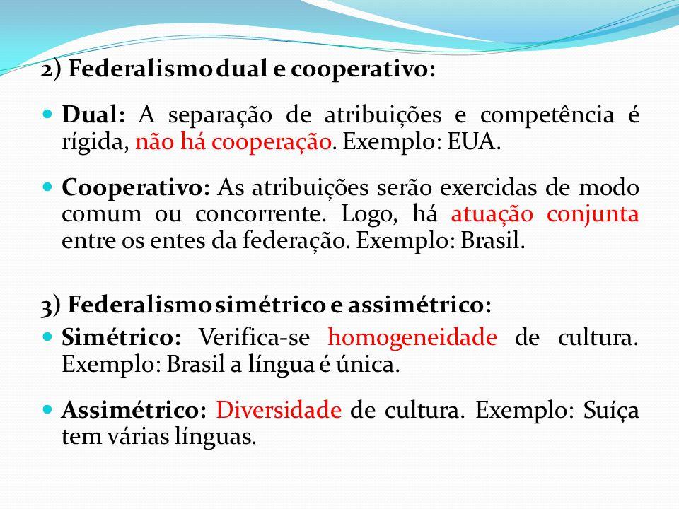 2) Federalismo dual e cooperativo: