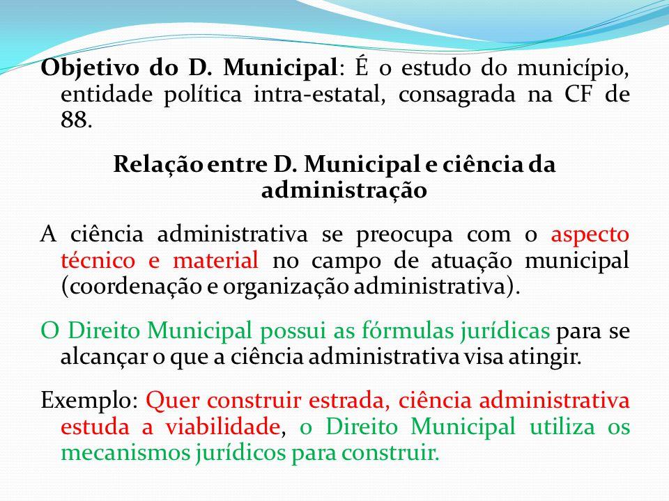 Relação entre D. Municipal e ciência da administração
