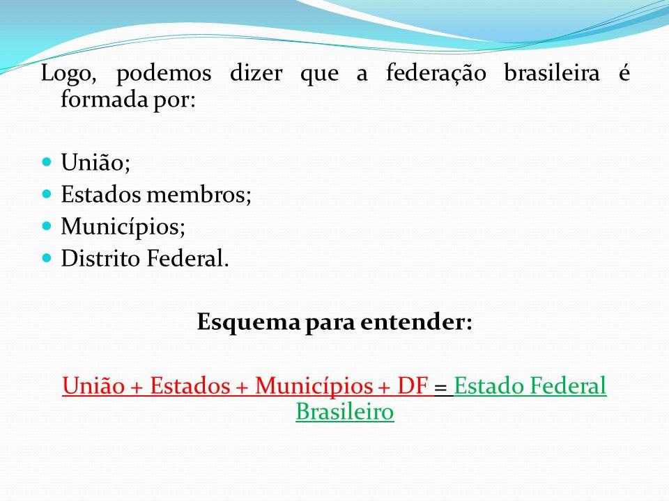 Logo, podemos dizer que a federação brasileira é formada por: