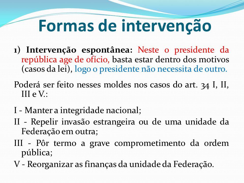 Formas de intervenção