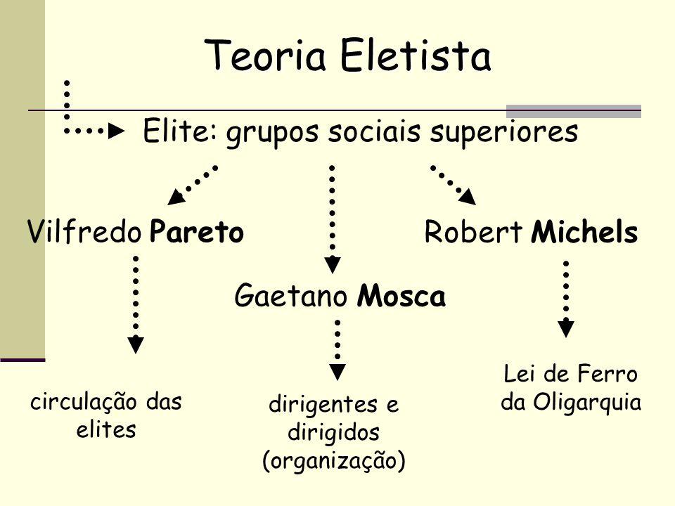 Teoria Eletista Elite: grupos sociais superiores Vilfredo Pareto