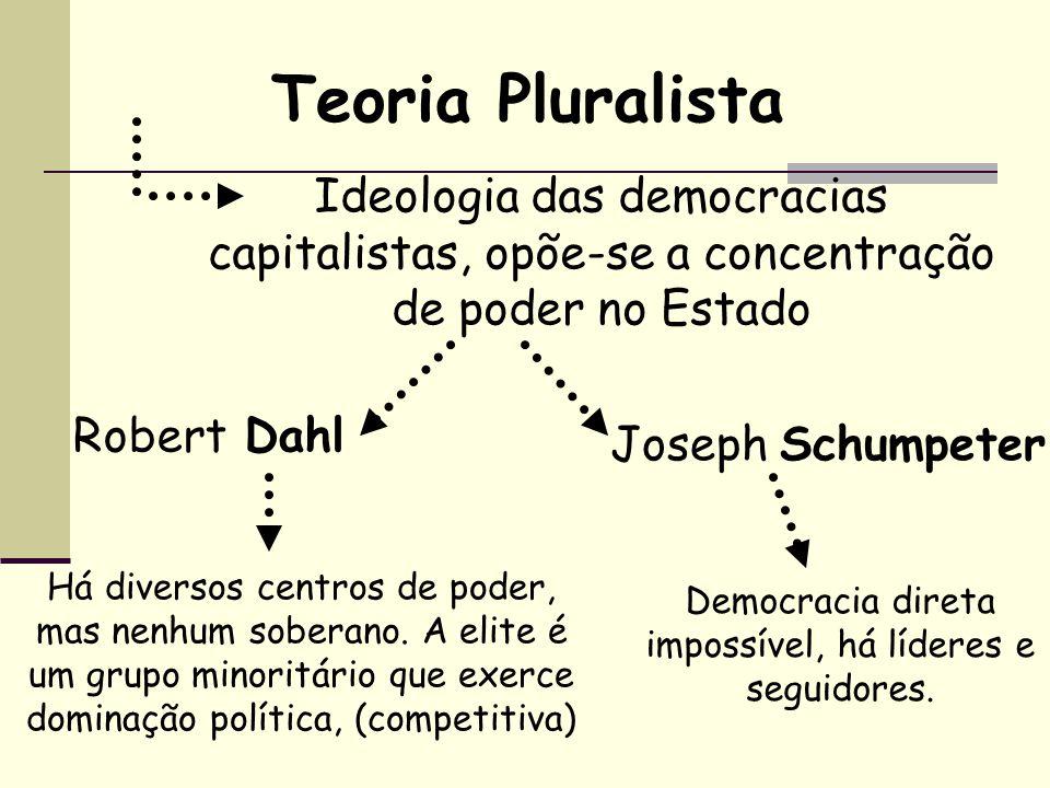 Democracia direta impossível, há líderes e seguidores.
