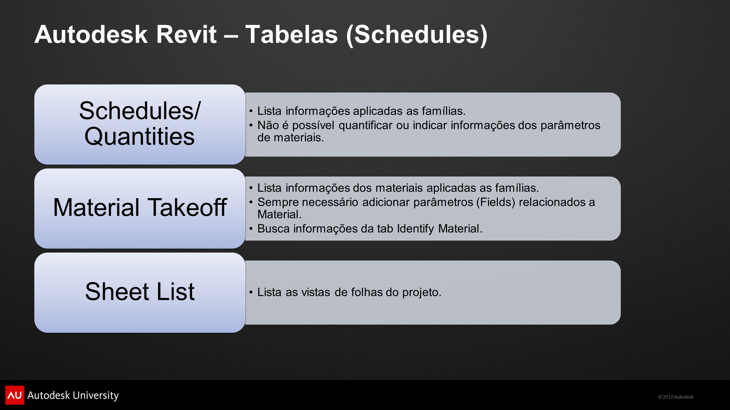 Autodesk Revit – Tabelas (Schedules)