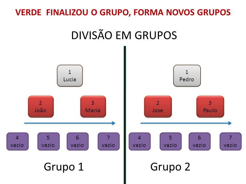 VERDE FINALIZOU O GRUPO, FORMA NOVOS GRUPOS