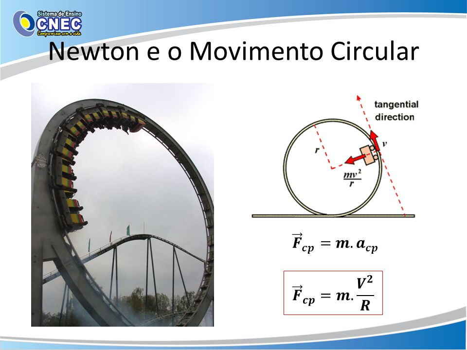 Newton e o Movimento Circular