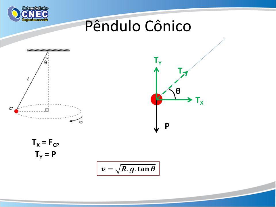 Pêndulo Cônico P TX TY T θ TX = FCP TY = P 𝒗= 𝑹.𝒈. 𝐭𝐚𝐧 𝜽