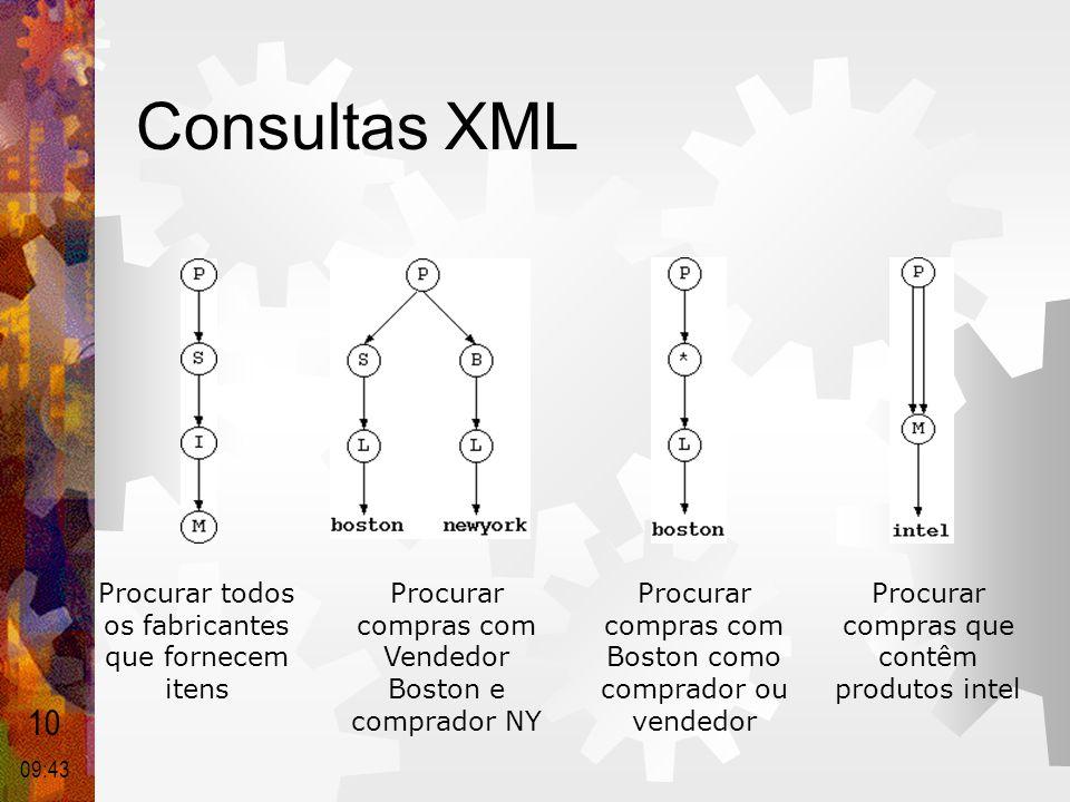Consultas XML 10 Procurar todos os fabricantes que fornecem itens