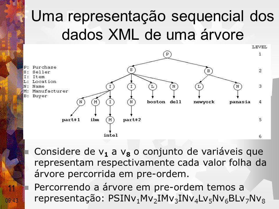 Uma representação sequencial dos dados XML de uma árvore
