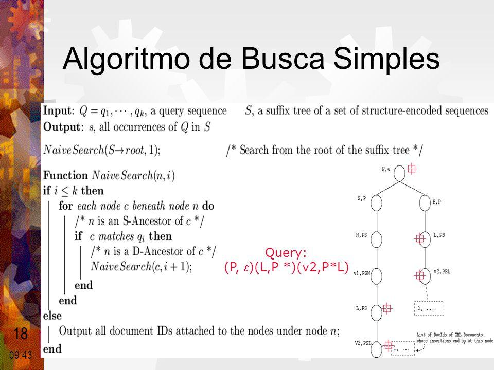 Algoritmo de Busca Simples
