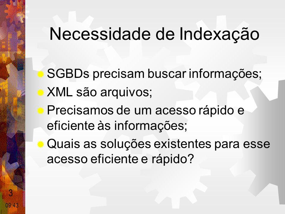 Necessidade de Indexação