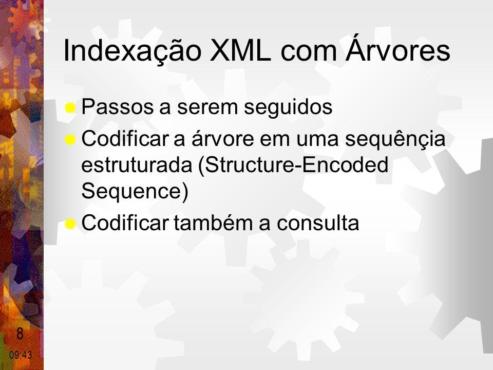 Indexação XML com Árvores