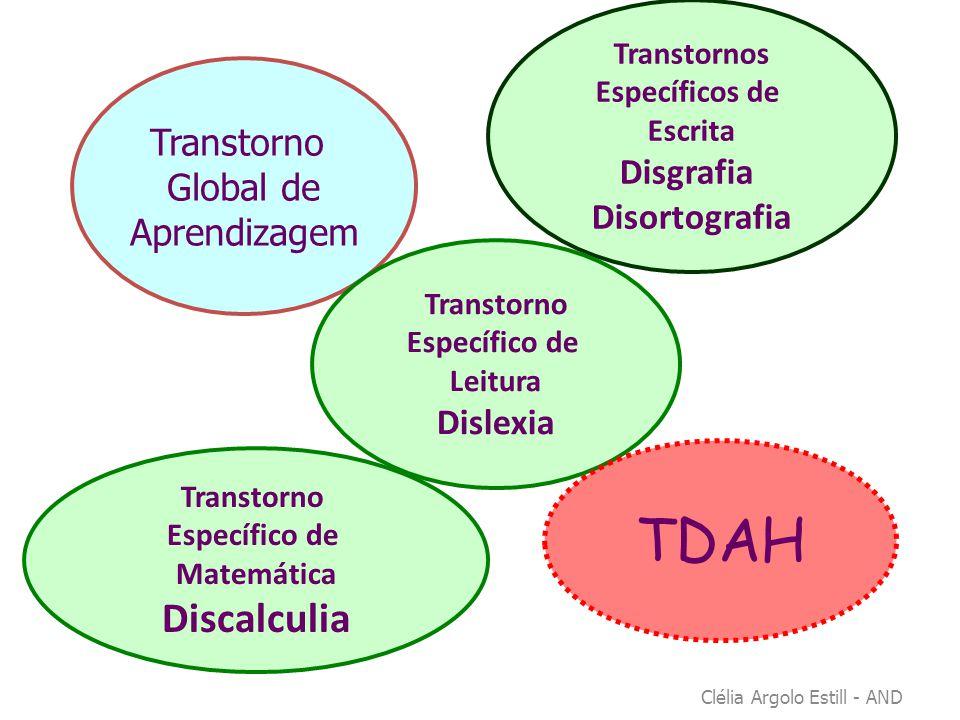 TDAH Discalculia Disgrafia Transtorno Disortografia Global de