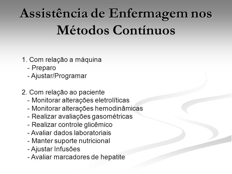 Assistência de Enfermagem nos Métodos Contínuos
