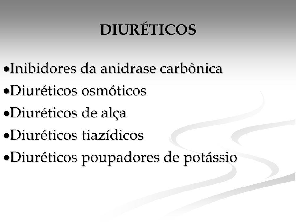 DIURÉTICOS Inibidores da anidrase carbônica. Diuréticos osmóticos. Diuréticos de alça. Diuréticos tiazídicos.